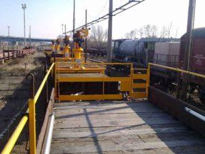 Securisation peripherique de wagons