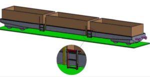 securisation peripherique wagon s46