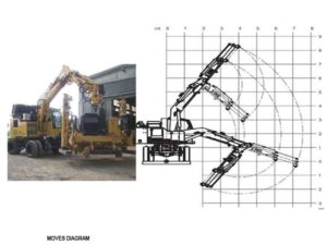 RAILROAD LOADER 30T move diagram