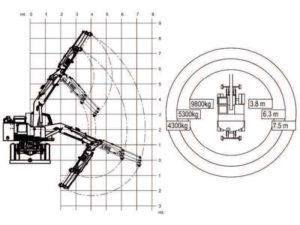 specifications chargeur rail route 30-tonnes